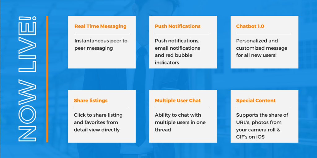 Now Live! Real-time messaging, Push Notifications, Chatbot 1.0, Share Listings, Multi-user Chat, Share special content like gif's on ios and more!