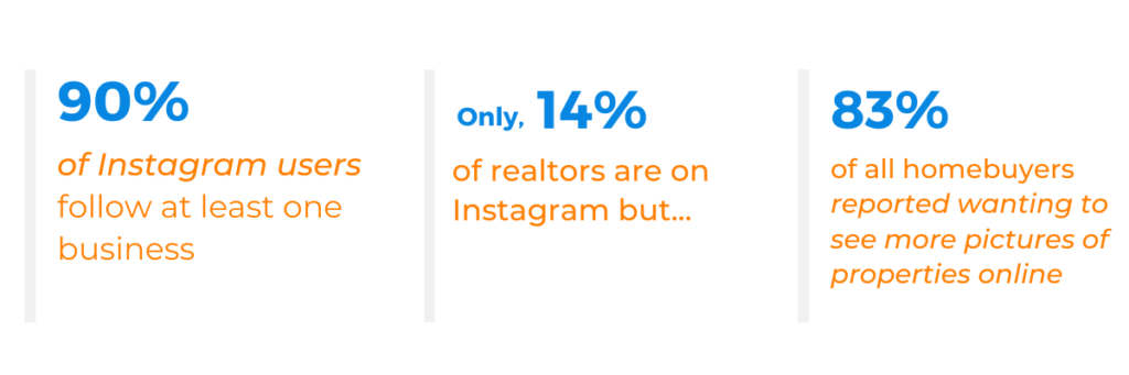Why is Instagram important for real estate?